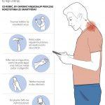 Smartfon groźny dla kręgosłupa