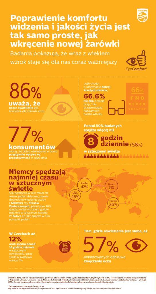 strefazdrowie.pl - wzrok